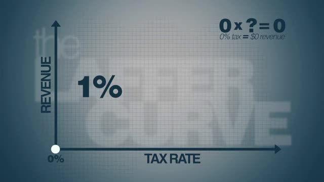 تنظیم مالیات
