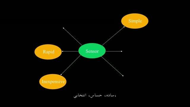 روشی نوید بخش برای تشخیص سرطان پانکراس(Jack Andraka)