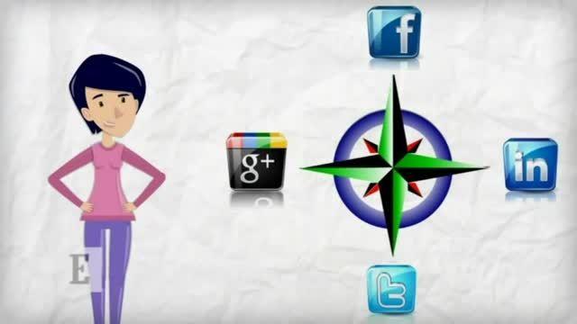 برنامه ریزی برای بازاریابی شبکه های اجتماعی
