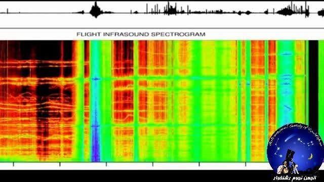 ثبت صداهایی مرموزدر36کیلومتری سطح زمین