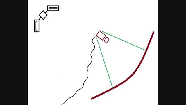 روش عملی مقابله با پارازیت ماهواره