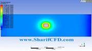 شبیه سازی عددی جابه جایی طبیعی www.sharifCFD.com