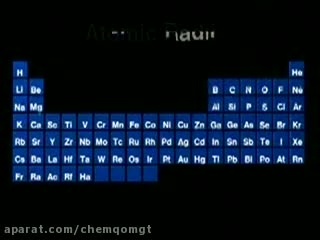 روند تغییرات شعاع اتمی در جدول تناوبی