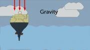 چگونه یک قایق فلزی شناور می ماند، اما یک میله آهنی غرق می شود؟
