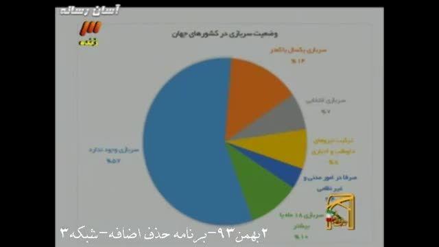 57% کشورهای دنیا سربازی ندارند !!