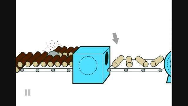 کاغذ چگونه تولید می شود؟