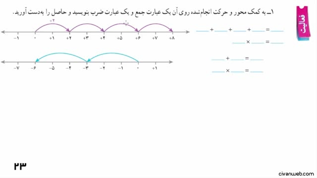 حل فعالیت 1 و 2 (1) صفحه 23 کتاب ریاضی پایه هفتم