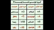 گروه خونی شما چیه؟