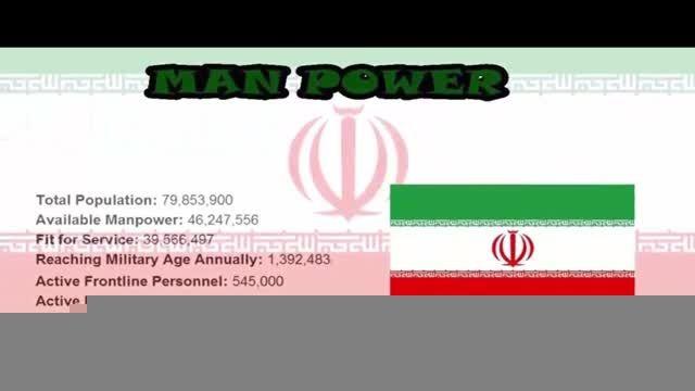 قدرت نظامی جمهوری اسلامی ایران 1