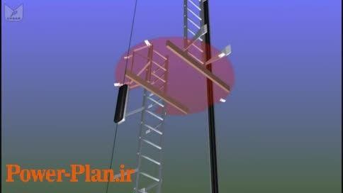 نمایش سه بعدی جزییات داخلی  یک توربین بادی