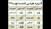 گروه خونی شما چیه؟؟؟