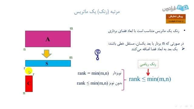 فرادرس تعیین تعداد اجزا در داده های شیمیایی