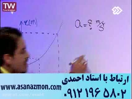 فیلم کمک آموزشی درس فیزیک کنکور 19