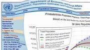 کاهش جمعیت ایران از نگاه سازمان های داخلی و بین المللی