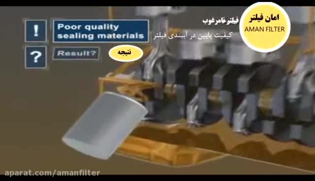 فیلم آموزشی تولید فیلتر (گروه تولیدی صنعتی امان فیلتر)