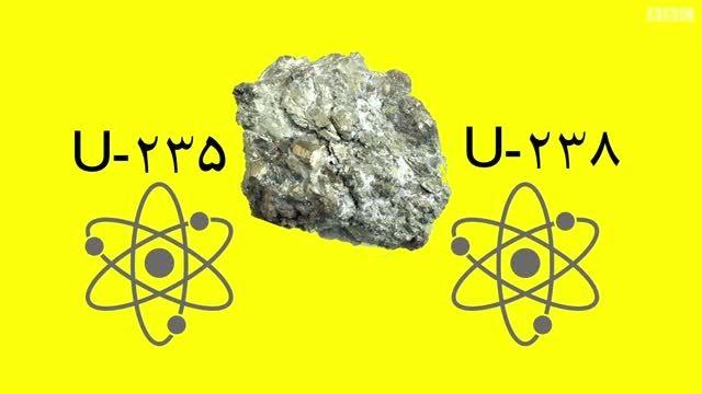 چطور می توان به بمب اتمی دست یافت؟ در ۶۰ ثانیه
