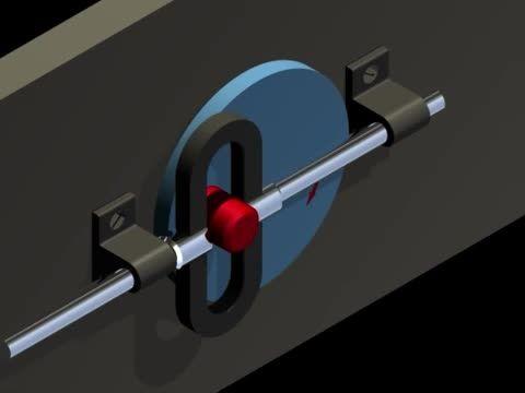 مکانیزم یوغ اسکاچ