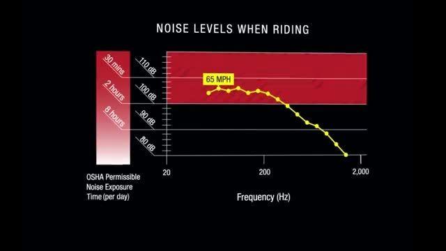 کلاه ایمنی هوشمند با توانایی کنترل سر و صدا