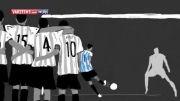 اتفاقات جام جهانی