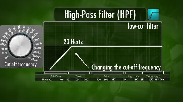 فیلتر کردن صدا Filtering با استفاده Curve و انواع EQ