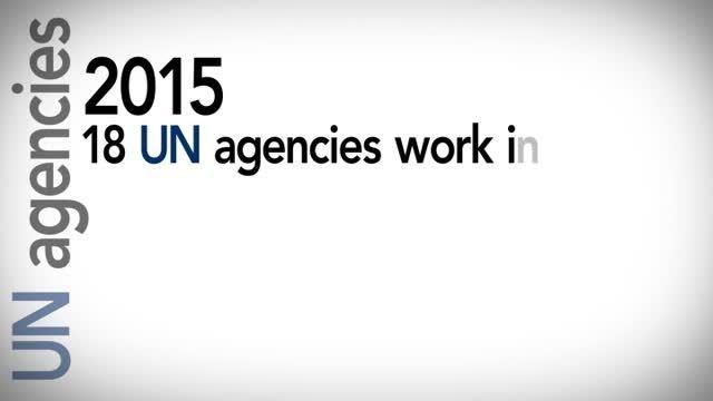 همکاری ایران و سازمان ملل متحد