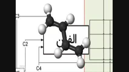 آشنایی با صنایع پتروشیمی (6) - واحد الفین OL
