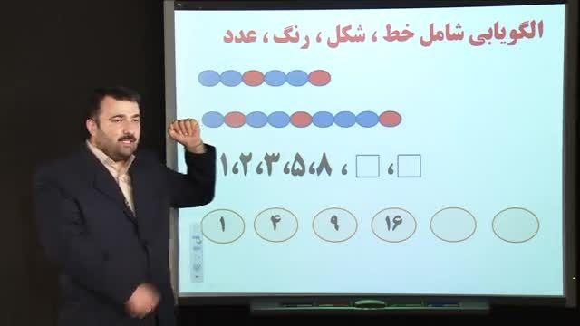 حل مسئله با راهبرد الگویابی تقسیم یک عدد بر عدد طبیعی