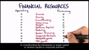 چگونه استارتاپ بسازیم ۱۱-۵- آزمون منابع مالی - راه حل