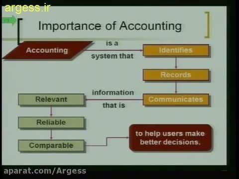 فیلم آموزش حسابداری - زبان انگلیسی