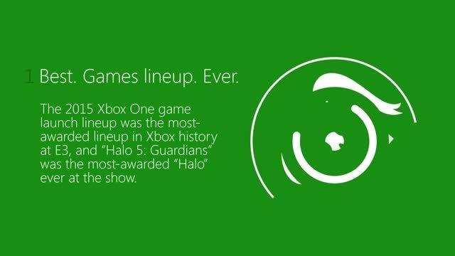 10 دلیل برای انتخاب Xbox One