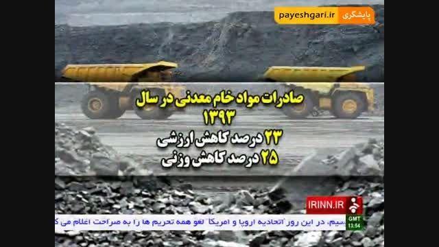 کاهش صادرات مواد خام معدنی