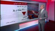 بزرگترین تحریم های تاریخ علیه ایران به تصویب مجلس آمریکارسید
