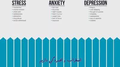 درباره خشم-ترس-افسردگی