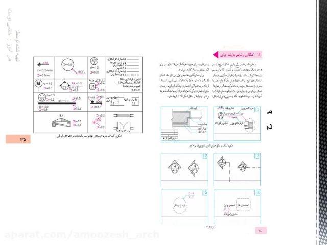 جلسه هم اندیشی درس نقشه کشی  هنرستان های شهر تهران