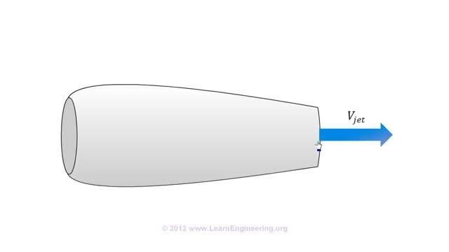 دانلودع مدل موبرای زیرشال وروسری نحوه ساخت کوره گازی