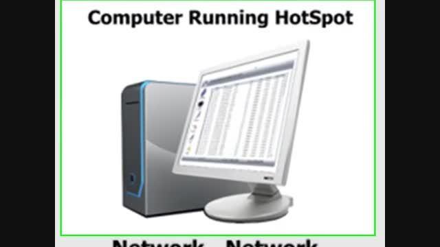 نرم افزار اکانتینگ و HotSpot