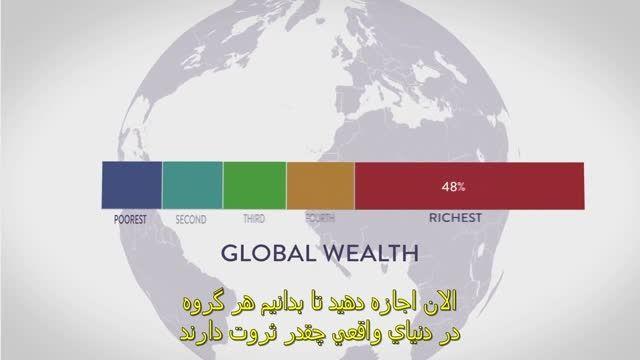 نمودار نابرابری تقسیم ثروت در جهان
