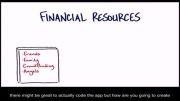 چگونه استارتاپ بسازیم ۱۱-۳- منابع مالی