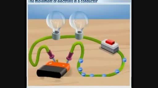 مدار ساده الکترونیکی (باتری+لامپ+کلید)