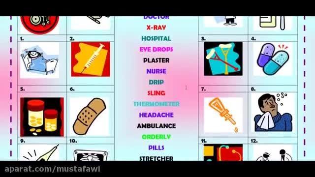 آموزش کلمات جدید زبان انگلیسی (پزشکی) 5+تصویر
