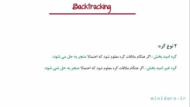 آموزش الگوریتم عقبگرد(backtracking)