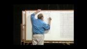 انیمیشن با ریچارد ویلیامز جدول کاری زمان یندی و فاصله 1-4
