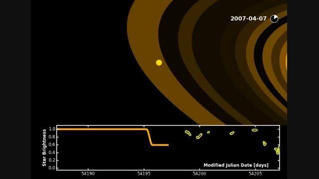 کشف حلقه هایی عظیم به دور سیاره ای فرا خورشیدی