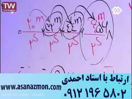 فیلم کمک آموزشی درس فیزیک کنکور 27