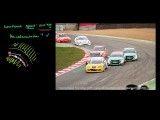 ۱۴- مسابقه ی اتومبیل رانی در مسیر منحنی با سرعت ثابت - انگلیسی