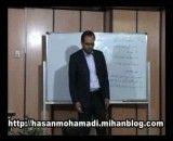 حسن محمدی- هشدار!سرزنش و اهانت نکنید