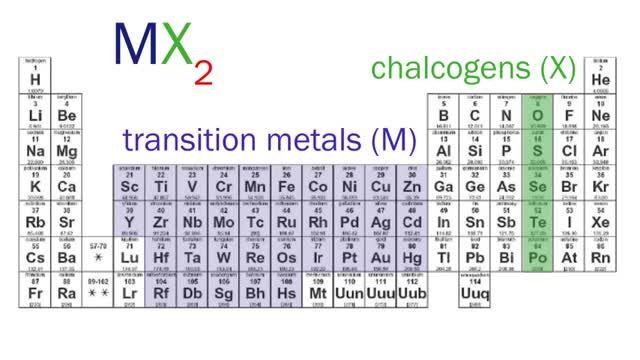 TMD چیست و چگونه تولید می شود؟