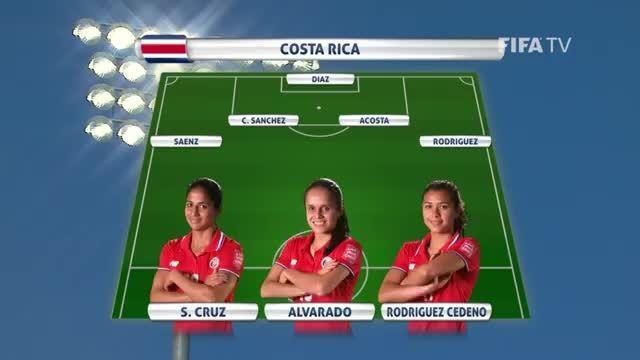 ترکیب : برزیل VS کاستاریکا (جام جهانی زنان 2015 کانادا)