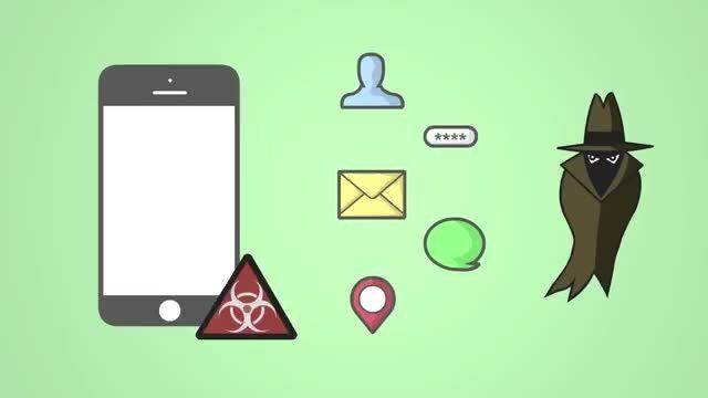 ترندمیکرو Mobile App Reputation شبکه حفاظتی موبایل
