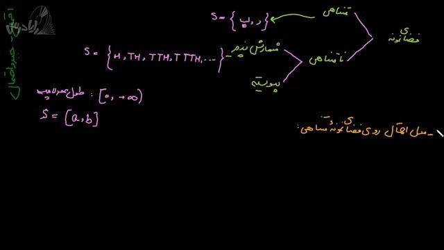 آموزش جبر و احتمال-مدل احتمال روی فضای نمونه متناهی